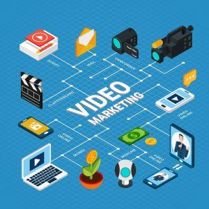 Clixterra video ads goals