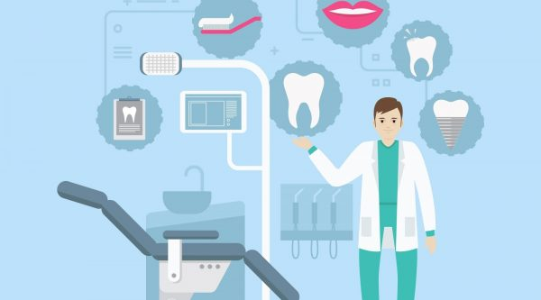 Digital Marketing For Dentists?