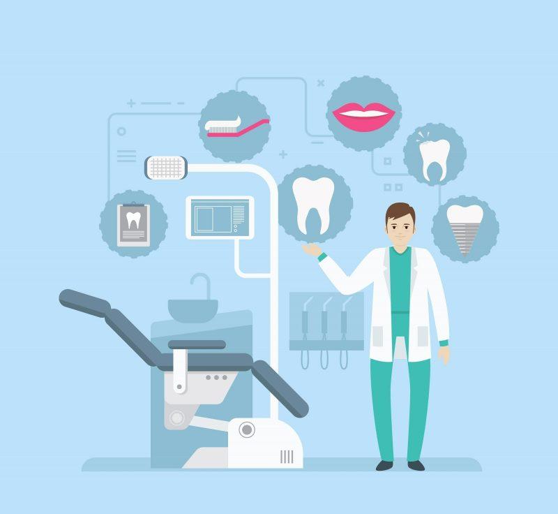 Digital Marketing For Dentists?